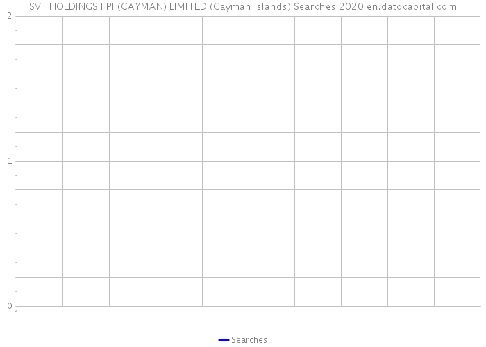 SVF HOLDINGS FPI (CAYMAN) LIMITED (Cayman Islands) Searches 2020